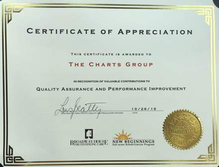 Certificate | The CHARTS Group